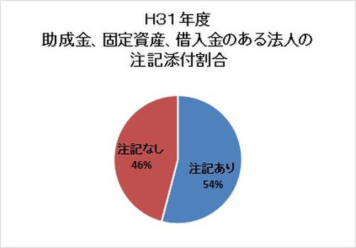 H31_6